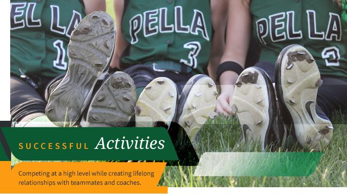 Slideshow - Successful Activities